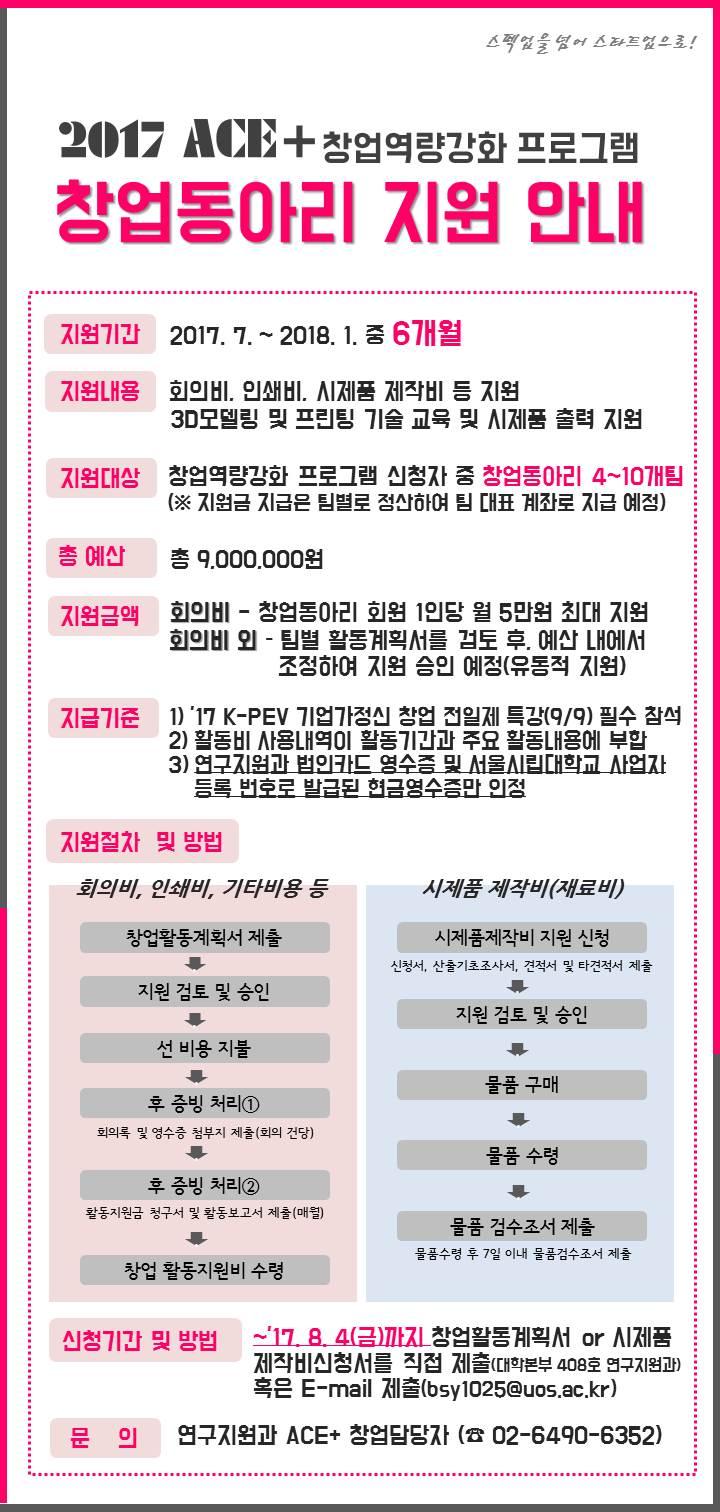 (ACE+)2017 창업동아리 활동 지원 안내