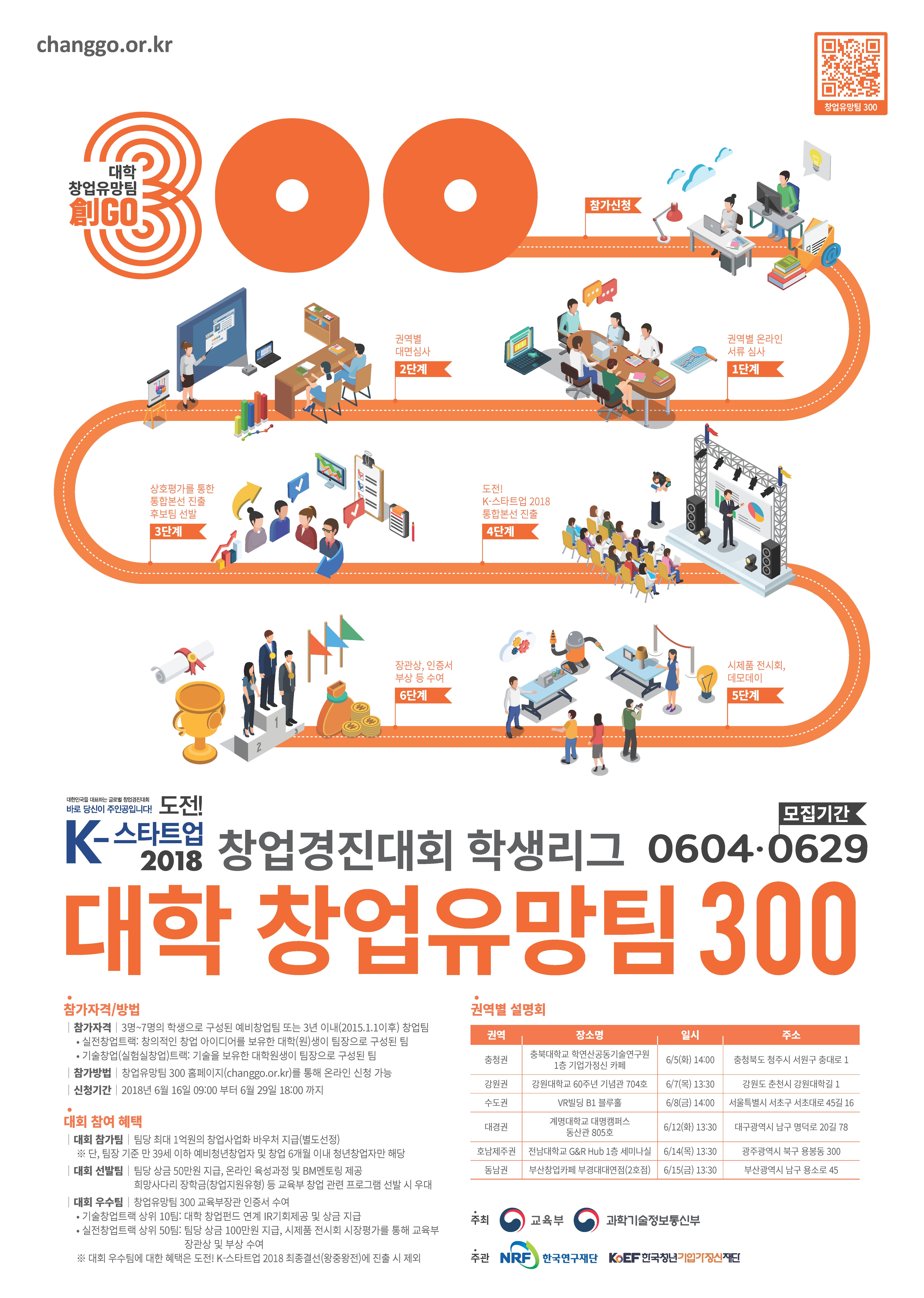 [홍보] 2018 대학 창업유망팀 300 경진대회 안내