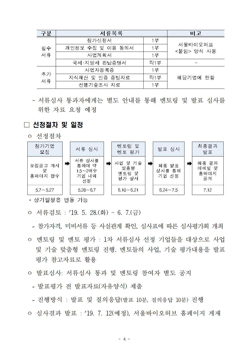 2019년 서울바이오허브 혁신 창업기업 모집 공고_final004