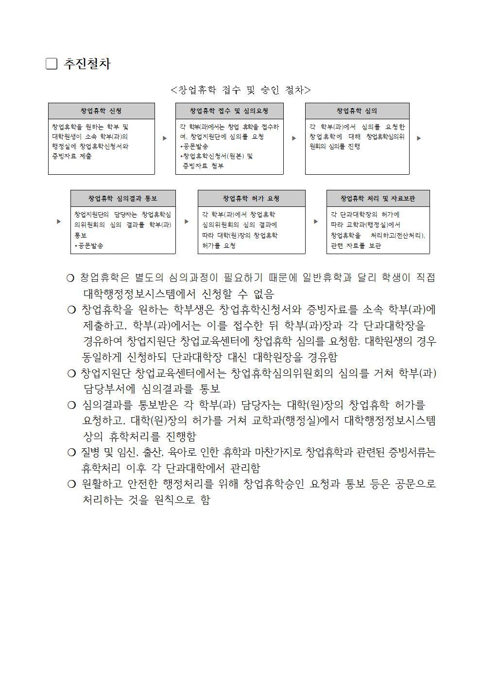 창업휴학 신청안내4